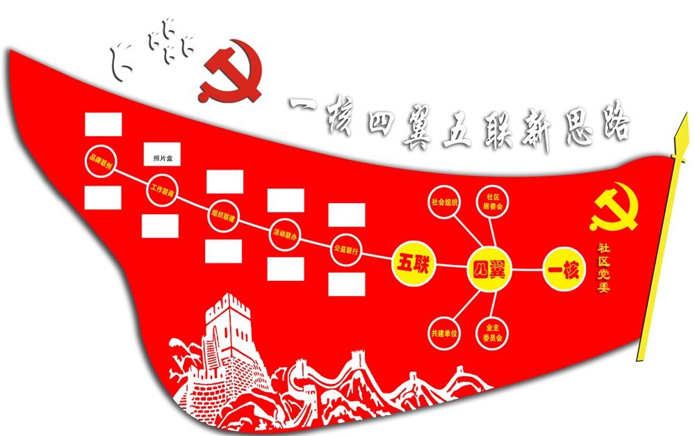 党建系列设计